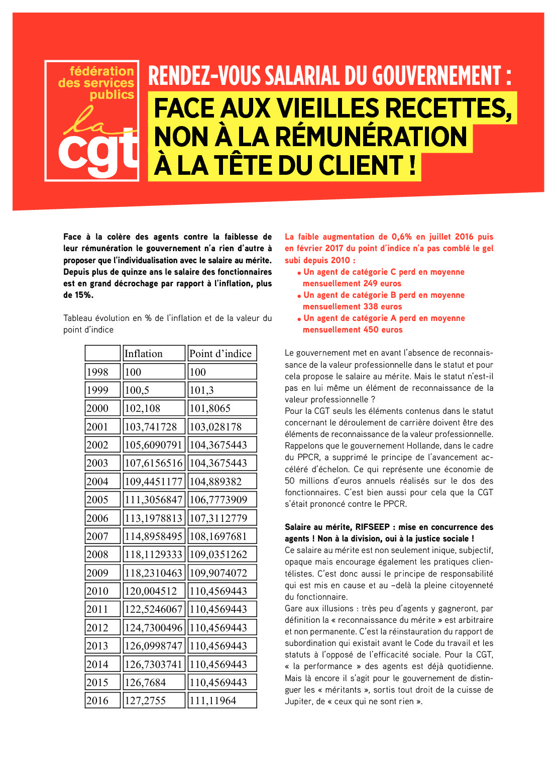 Fonction Publique Non A La Remuneration A La Tete Du Client